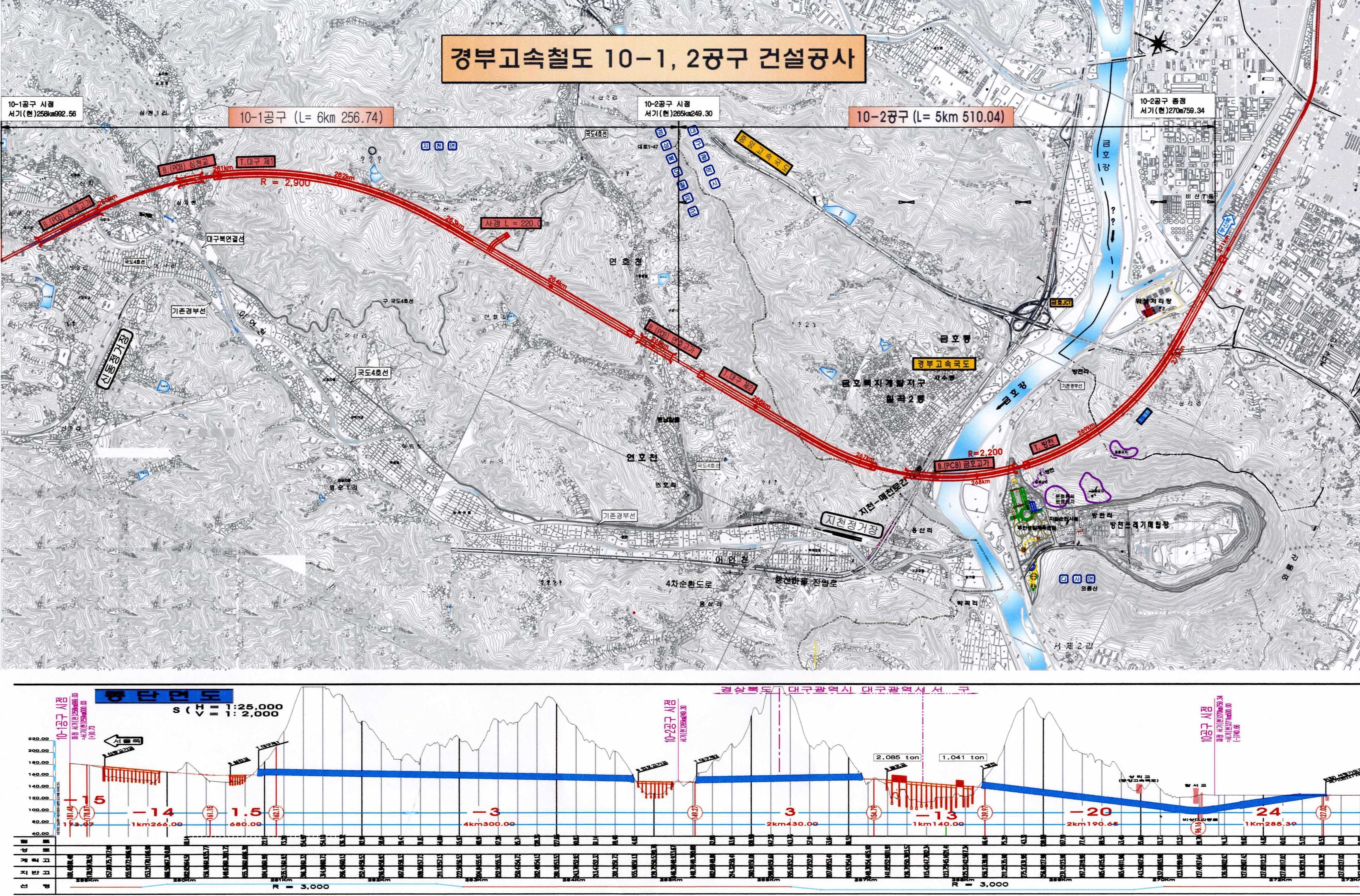 Construction Supervision and Contract Management for Construction of Gyeongbu High Speed Railway (Lot No.10-1 & 2)