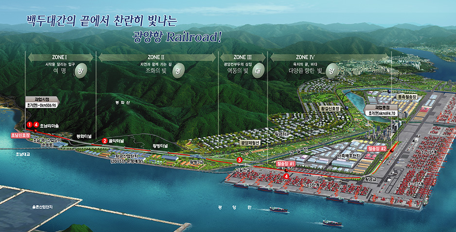 Preliminary Design (T/K Project) for Construction of Western Approach Railway to Gwangyang Port