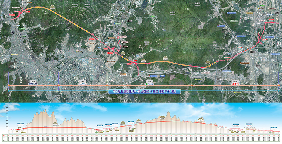 Supervision of Civil Works for Construction of 2nd Gyeongin Expressway (Anyang ~ Seongnam Section, Lot No.2)